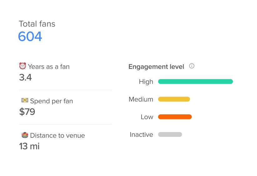 Audience-Details-Chart