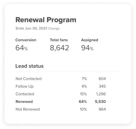 Renewal-Program